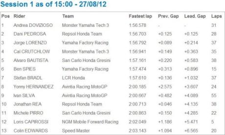 Hasil tes Brno Jam 3 sore..jpg