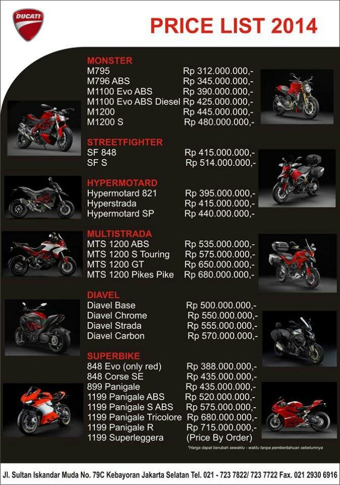 Daftar Harga Motor Ducati Indonesia 2014 Wroc Awski